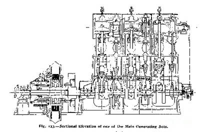 Steam Turbine Wall Art - Photograph - Steam Engine Diagram, Titanic, 1911 by Science Source