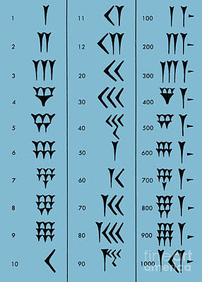 Photograph - Sumerian Number System by Science Source