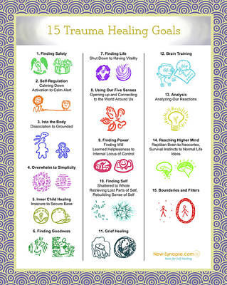 Ptsd Digital Art - 15 Trauma Healing Goals Blue by Heidi Hanson