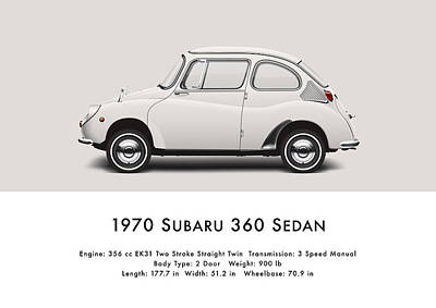 Antique Cars Digital Art - 1970 Subaru 360 by Ed Jackson