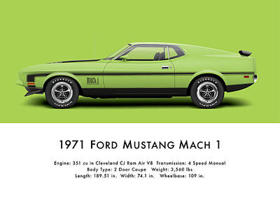 Antique Cars Digital Art - 1971 Ford Mustang Mach 1 - Grabber Lime by Ed Jackson