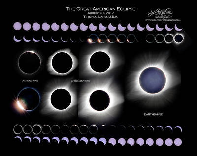 2017 Solar Eclipse Collage Art Print