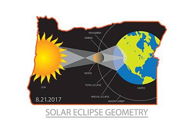 Photograph - 2017 Solar Eclipse Geometry Across Oregon Cities Map Illustration by Jit Lim