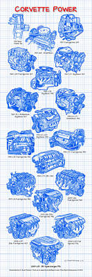 Digital Art - Corvette Power - Corvette Engines Blueprint by K Scott Teeters