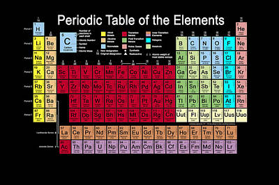 Matter Digital Art - Periodic Table Of The Elements by Carol and Mike Werner