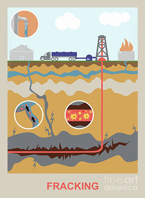 Info Graphic Photograph - Fracking by Gwen Shockey