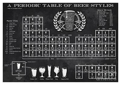 Food And Beverage Digital Art - A Periodic Table of Beer Styles by Christopher Williams