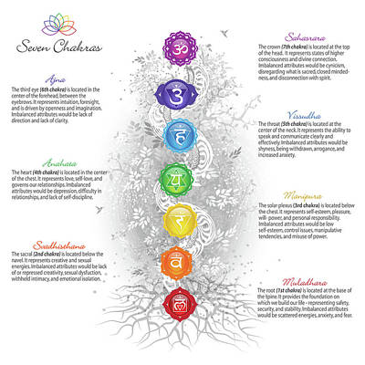Digital Art - Abstract Chakra Tree by Serena King