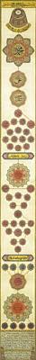 An Illuminated Scroll With Genealogy Art Print by Mehmed Nur al Din