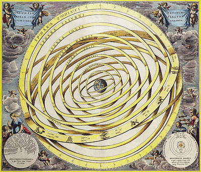 Royalty-Free and Rights-Managed Images - Antique Maps - Old Cartographic maps - Geocentric Chart - Ptolemaic Model by Studio Grafiikka