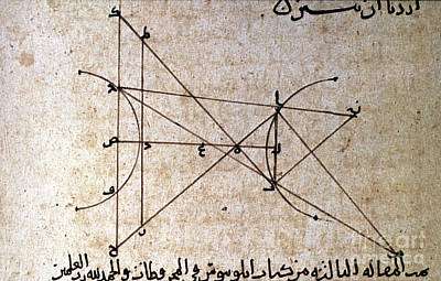 Drawing - Arabic Optics Manuscript by Granger