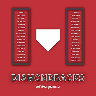Diamondback Digital Art - Arizona Diamondbacks Art - Mlb Baseball Wall Print by Damon Gray
