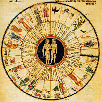 Photograph - Astrological Chart 1283 by Andrew Fare