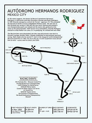 Circuit Photograph - Autodromo Hermanos Rodriguez by Mark Rogan