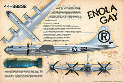 Digital Art - B-29 Enola Gay  by David Collins