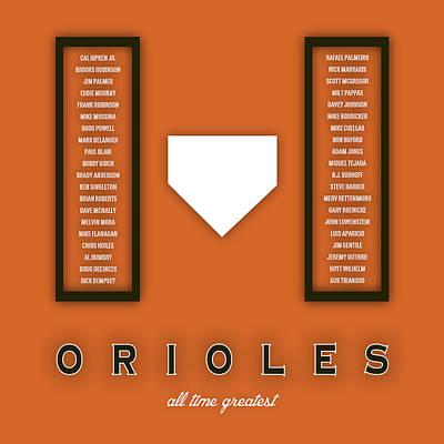 Oriole Digital Art - Baltimore Orioles Art - Mlb Baseball Wall Print by Damon Gray