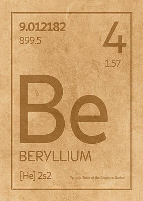 Periodic Table Wall Art - Mixed Media - Beryllium Element Symbol Periodic Table Series 004 by Design Turnpike