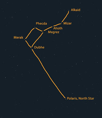 Photograph - Big Dipper To North Star Pointer by Jeff at JSJ Photography