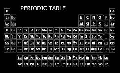 Labs Digital Art - Black Mirror Periodic Table Minimal by Daniel Hagerman
