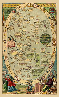 Photograph - Celestial Chart 1686 by Andrew Fare