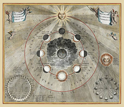 Photograph - Celestial Map 1660f by Andrew Fare