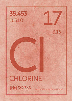 Periodic Table Wall Art - Mixed Media - Chlorine Element Symbol Periodic Table Series 017 by Design Turnpike