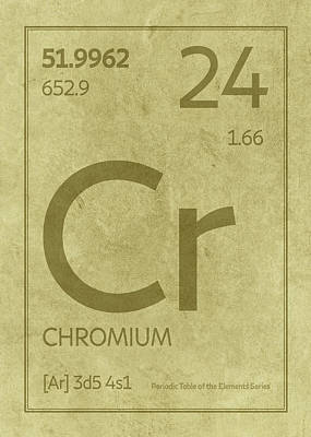 Periodic Table Wall Art - Mixed Media - Chromium Element Symbol Periodic Table Series 024 by Design Turnpike