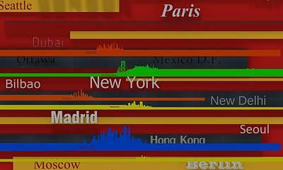 Illustration Digital Art - Cities 4 by Alberto RuiZ