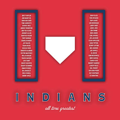 Mlb Digital Art - Cleveland Indians Art - Mlb Baseball Wall Print by Damon Gray