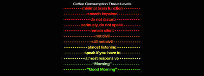 Digital Art - Coffee Consumption Threat Levels Mug by Robert J Sadler