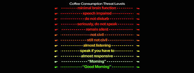 Digital Art - Coffee Consumption Threat Levels W Finger Points Mug by Robert J Sadler