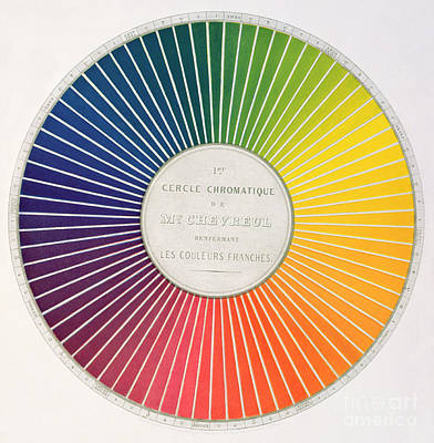 Hue Painting - Color Wheel by French School