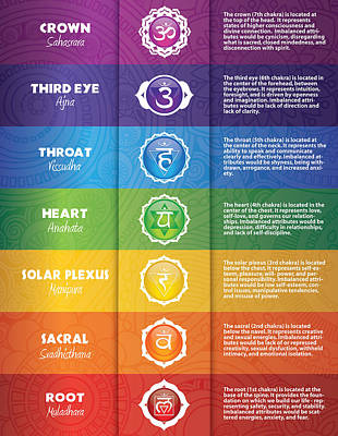 Digital Art - Colorful Chakra Poster by Serena King