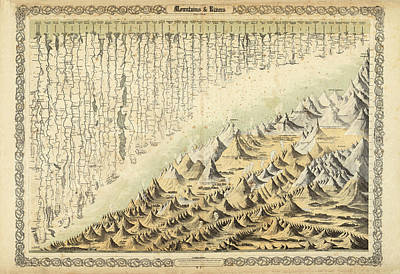 Mountain Drawings - Comparative Map of the Mountains and Rivers of the World - Historical Chart by Studio Grafiikka