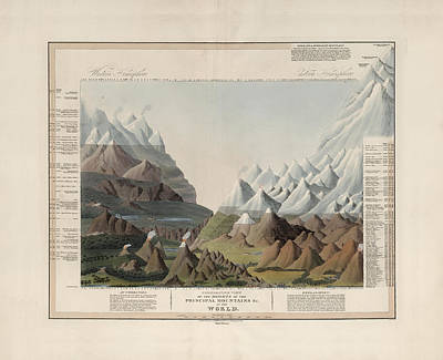 Mountain Drawing - Comparative View Of The Heights Of The Mountains In The World - Historical Chart by Studio Grafiikka