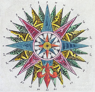 Detail Drawing - Compass Rose by Dutch School