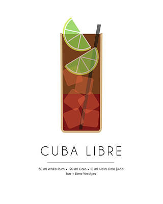 Cocktails Mixed Media - Cuba Libre Classic Cocktail - Minimalist Print by Studio Grafiikka