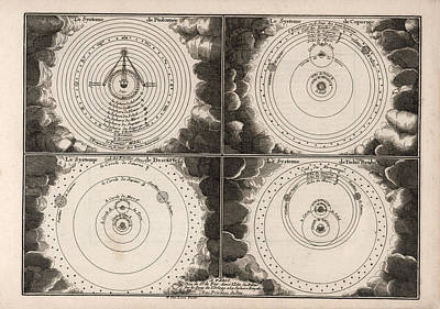 Drawing - Diagram Of The Different Celestial Systems - Ptolemy, Copernicus, Descartes, Brahe - Astronomy by Studio Grafiikka