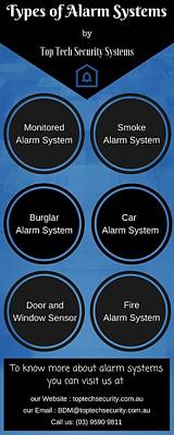 Gps Digital Art - Different Types Of Alarm Systems By Top Tech Security by Ashley Beth