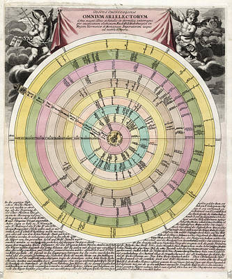 Royalty-Free and Rights-Managed Images - Discus Cronologicus - Antique Chronological Chart - Historic Chart - Roman Empire - Germanic Empire by Studio Grafiikka