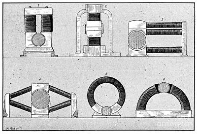 Dynamo Types, 19th Century Art Print by Spl