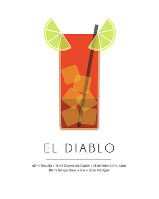 Cocktails Mixed Media - El Diablo Classic Cocktail Minimalist Print by Studio Grafiikka