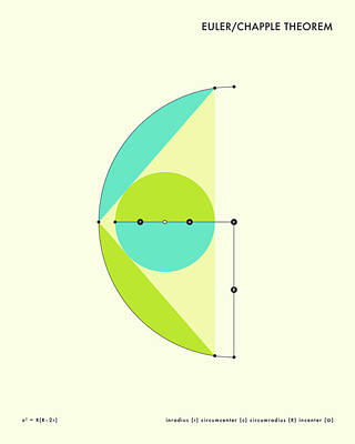 Euler - Chapple Theorem Print by Jazzberry Blue