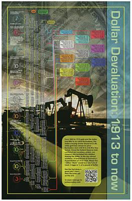 Digital Art - Fed Dollar Devaluation Infographics by Erik Paul