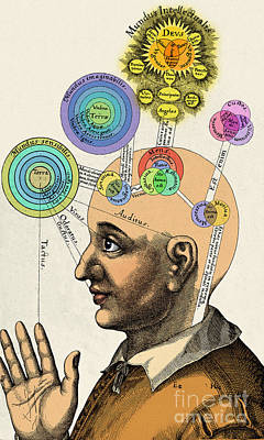 Mental Process Photograph - Fludds Mental Faculties, 1617 by Science Source