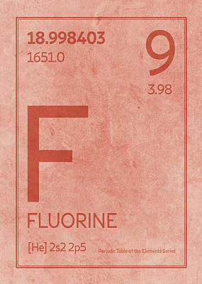 Periodic Table Wall Art - Mixed Media - Fluorine Element Symbol Periodic Table Series 009 by Design Turnpike