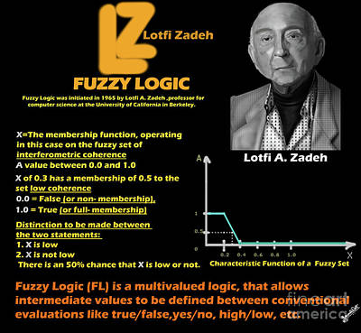 Fuzzy Digital Art - Fuzzy Logic And Lotfi A.zadeh by Artist Nandika Dutt