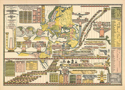 Royalty-Free and Rights-Managed Images - Genealogical, Chronological and Geographical Chart embracing Biblical and Profane History by Studio Grafiikka