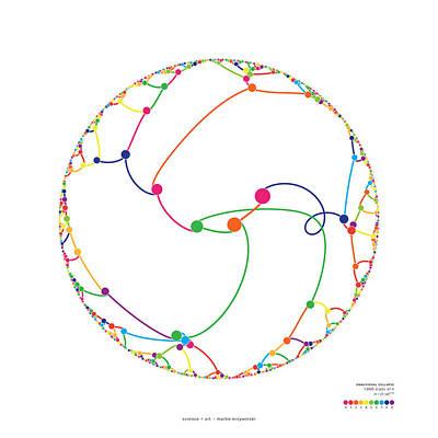 Gravitational Simulation Of 1000 Digits Of Pi. Art Print by Martin Krzywinski