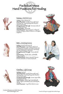 Mixed Media - Hand Positions For Healing by Matthew Magee